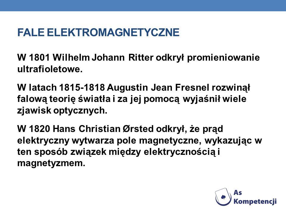 FALE ELEKTROMAGNETYCZNE W 1801 Wilhelm Johann Ritter odkrył promieniowanie ultrafioletowe.