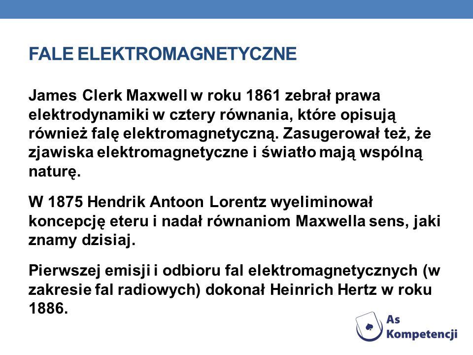 FALE ELEKTROMAGNETYCZNE W 1832 Michael Faraday odkrył, że zmienne pole magnetyczne wytwarza pole elektryczne. W 1838 James Forbes stwierdził, że zarów