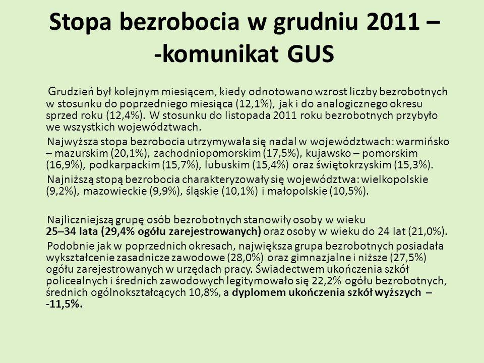 Stopa bezrobocia w grudniu 2011 – -komunikat GUS G rudzień był kolejnym miesiącem, kiedy odnotowano wzrost liczby bezrobotnych w stosunku do poprzedni