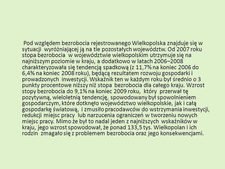 Pod względem bezrobocia rejestrowanego Wielkopolska znajduje się w sytuacji wyróżniającej ją na tle pozostałych województw. Od 2007 roku stopa bezrobo