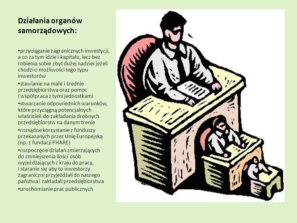 Działania organów samorządowych: przyciąganie zagranicznych inwestycji, a co za tym idzie i kapitału, lecz bez robienia sobie zbyt dużej nadziei jeżel