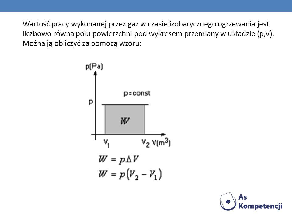 Wartość pracy wykonanej przez gaz w czasie izobarycznego ogrzewania jest liczbowo równa polu powierzchni pod wykresem przemiany w układzie (p,V). Możn