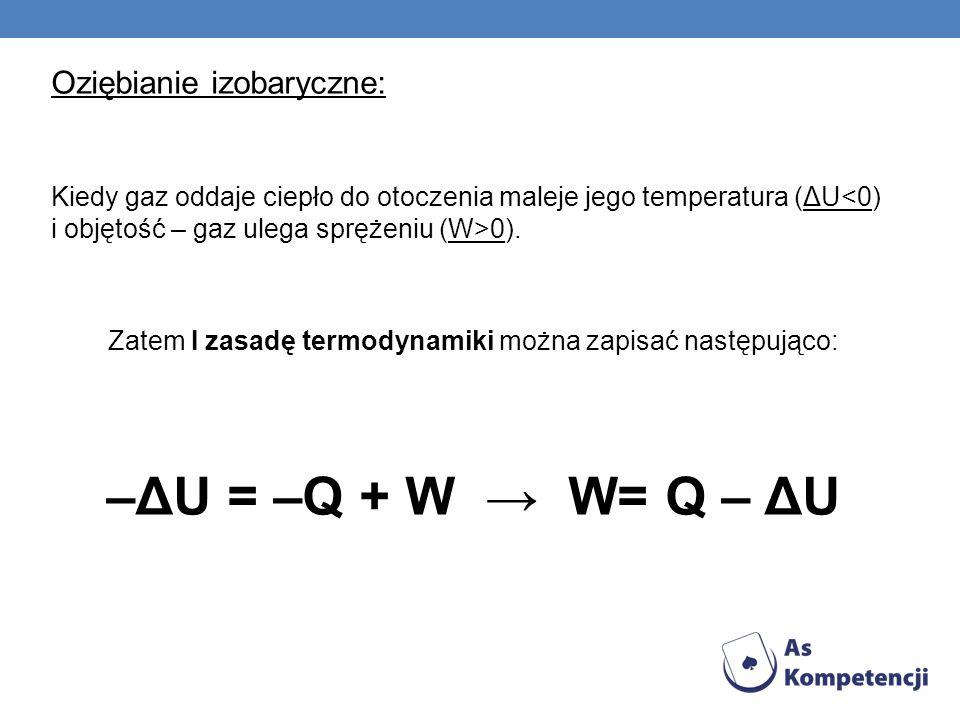 Oziębianie izobaryczne: Kiedy gaz oddaje ciepło do otoczenia maleje jego temperatura (ΔU 0). Zatem I zasadę termodynamiki można zapisać następująco: –
