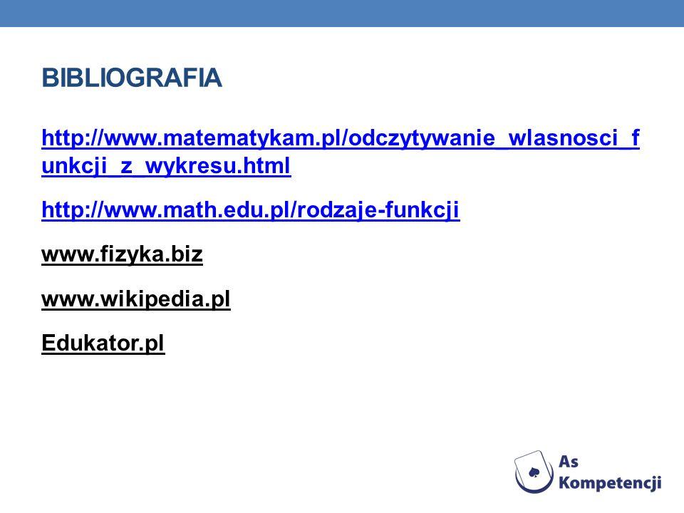 BIBLIOGRAFIA http://www.matematykam.pl/odczytywanie_wlasnosci_f unkcji_z_wykresu.html http://www.math.edu.pl/rodzaje-funkcji www.fizyka.biz www.wikipe
