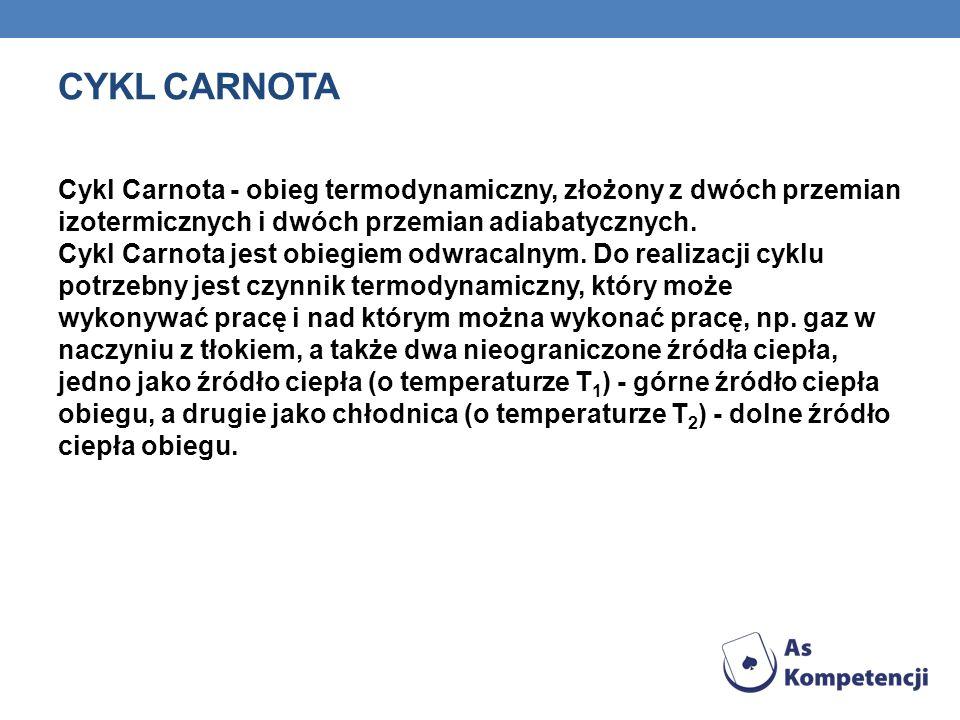 CYKL CARNOTA Cykl Carnota - obieg termodynamiczny, złożony z dwóch przemian izotermicznych i dwóch przemian adiabatycznych. Cykl Carnota jest obiegiem