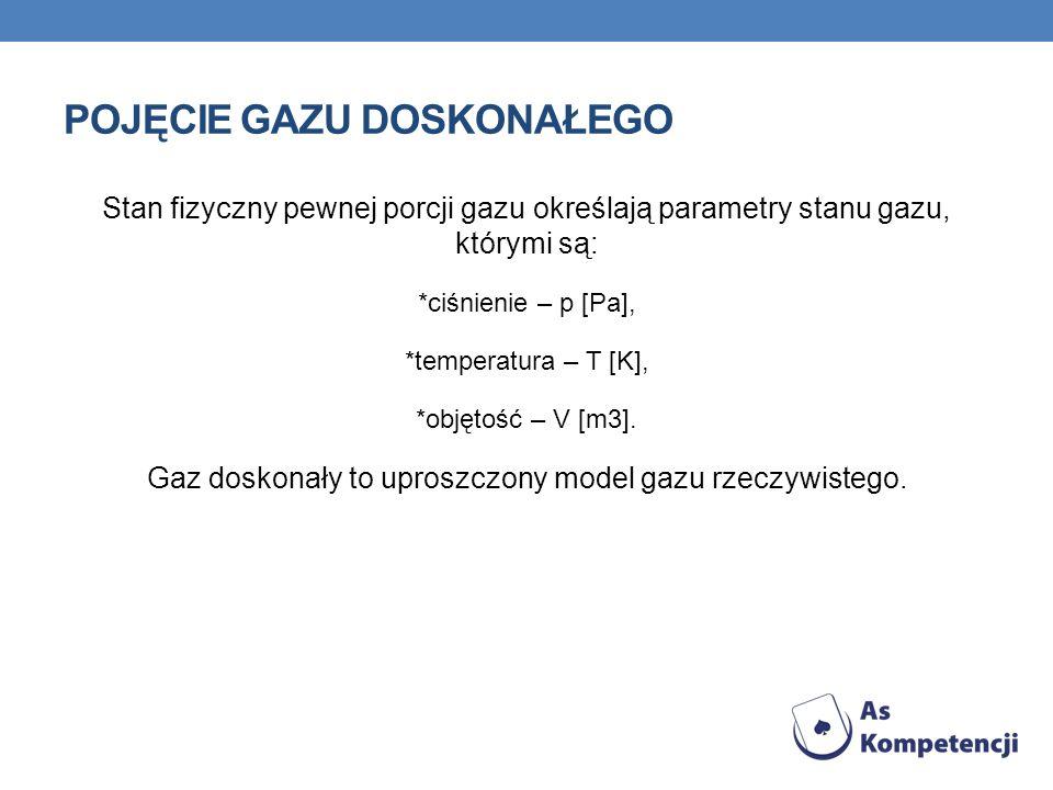 POJĘCIE GAZU DOSKONAŁEGO Stan fizyczny pewnej porcji gazu określają parametry stanu gazu, którymi są: *ciśnienie – p [Pa], *temperatura – T [K], *obję