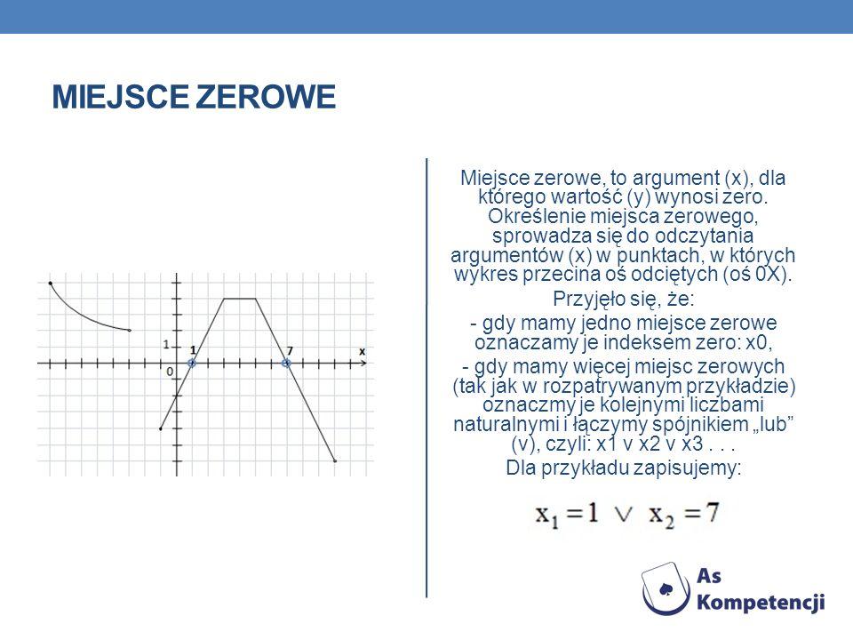 MIEJSCE ZEROWE Miejsce zerowe, to argument (x), dla którego wartość (y) wynosi zero. Określenie miejsca zerowego, sprowadza się do odczytania argument