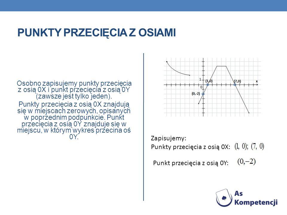 PUNKTY PRZECIĘCIA Z OSIAMI Osobno zapisujemy punkty przecięcia z osią 0X i punkt przecięcia z osią 0Y (zawsze jest tylko jeden). Punkty przecięcia z o