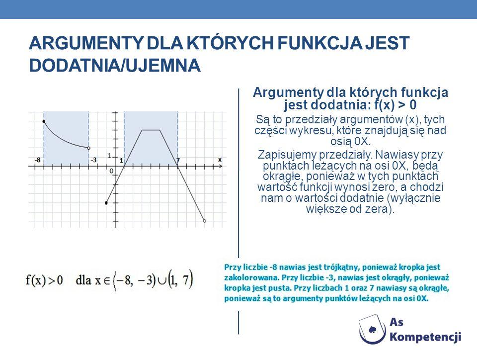 ARGUMENTY DLA KTÓRYCH FUNKCJA JEST DODATNIA/UJEMNA Argumenty dla których funkcja jest dodatnia: f(x) > 0 Są to przedziały argumentów (x), tych części