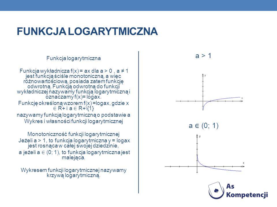 FUNKCJA LOGARYTMICZNA Funkcja logarytmiczna Funkcja wykładnicza f(x) = ax dla a > 0, a 1 jest funkcją ściśle monotoniczną, a więc różnowartościową, po