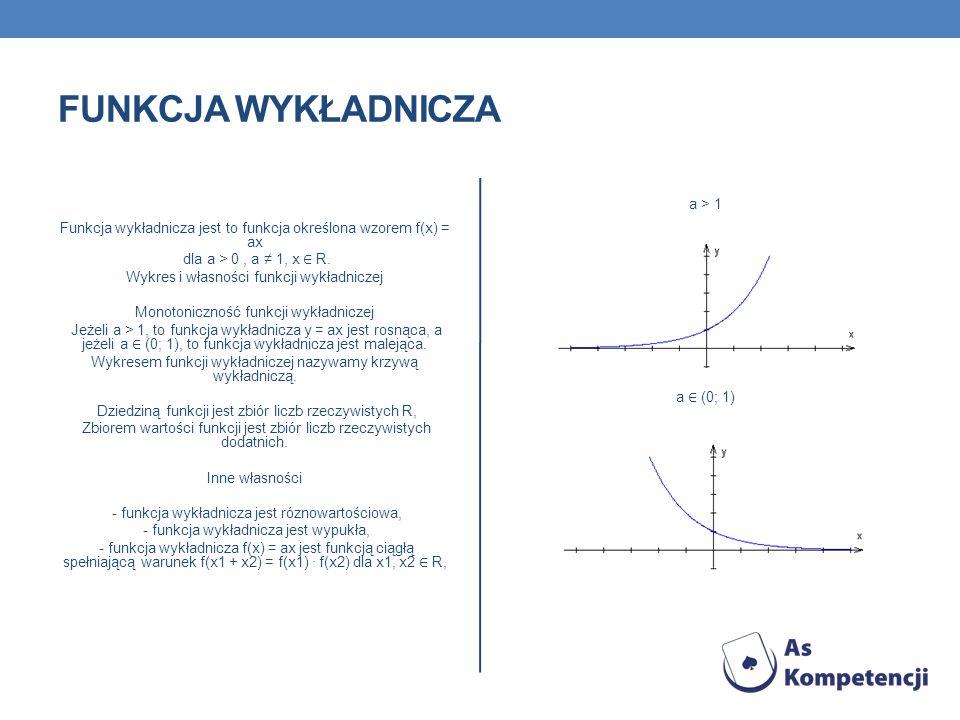 FUNKCJA WYKŁADNICZA Funkcja wykładnicza jest to funkcja określona wzorem f(x) = ax dla a > 0, a 1, x R. Wykres i własności funkcji wykładniczej Monoto