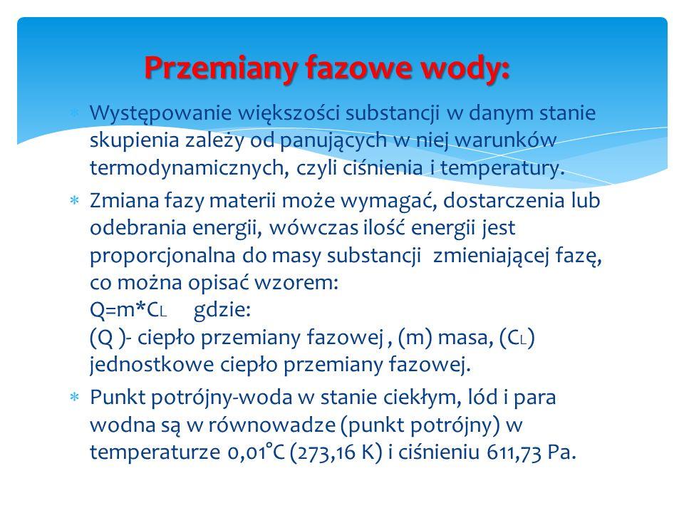 Przemiany fazowe wody: Występowanie większości substancji w danym stanie skupienia zależy od panujących w niej warunków termodynamicznych, czyli ciśni