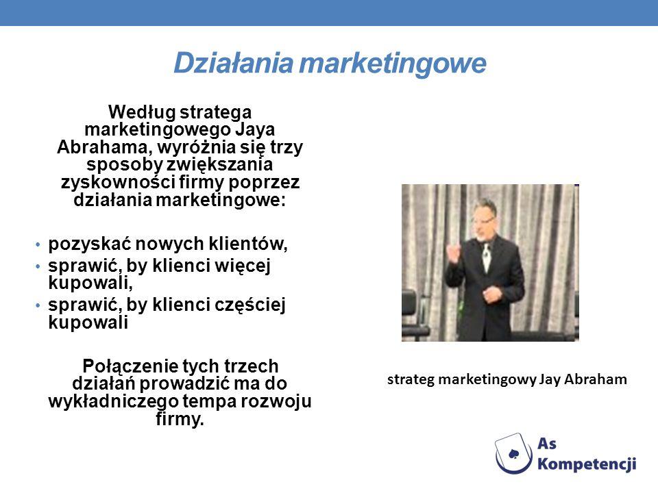 Działania marketingowe Według stratega marketingowego Jaya Abrahama, wyróżnia się trzy sposoby zwiększania zyskowności firmy poprzez działania marketi