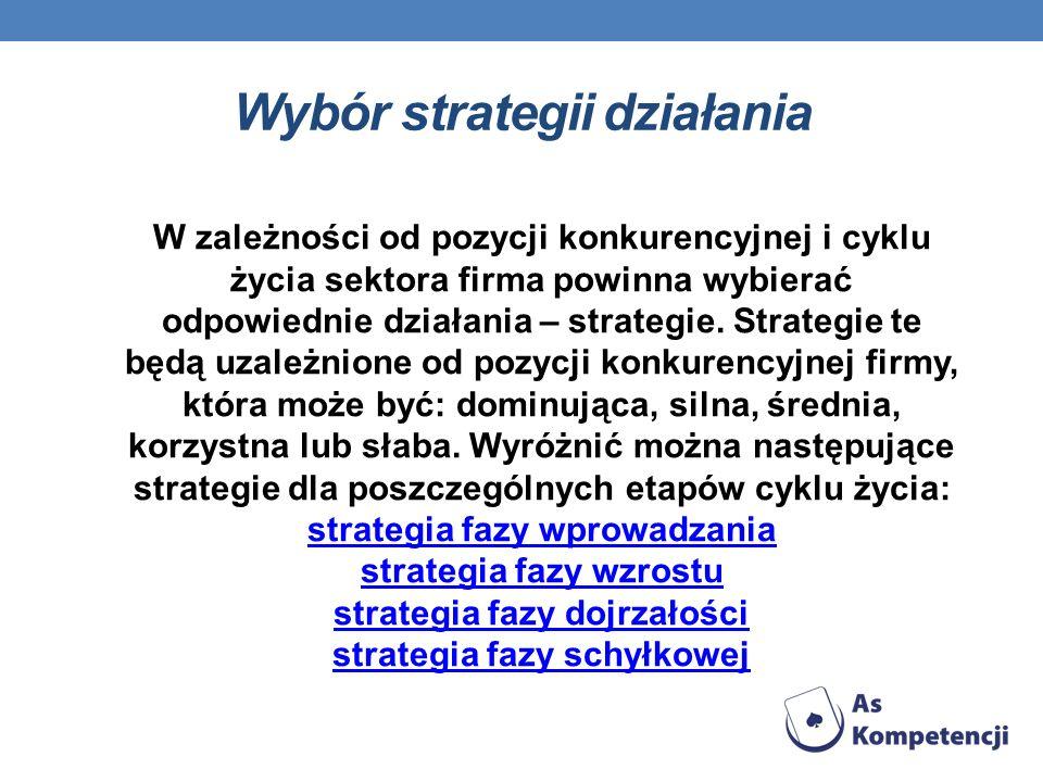 Wybór strategii działania W zależności od pozycji konkurencyjnej i cyklu życia sektora firma powinna wybierać odpowiednie działania – strategie. Strat