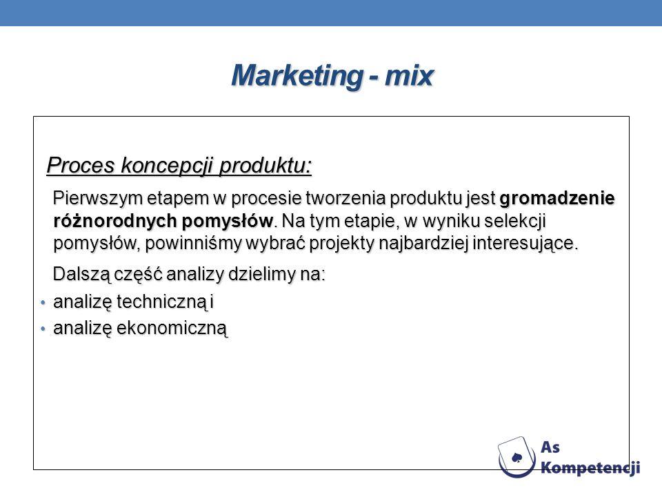Marketing - mix Proces koncepcji produktu: Proces koncepcji produktu: Pierwszym etapem w procesie tworzenia produktu jest gromadzenie różnorodnych pom