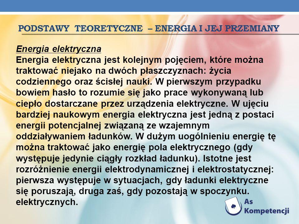 PODSTAWY TEORETYCZNE – ENERGIA I JEJ PRZEMIANY Energia elektryczna Energia elektryczna jest kolejnym pojęciem, które można traktować niejako na dwóch