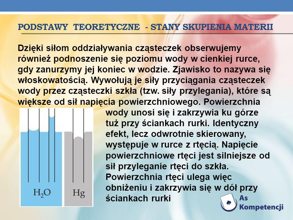 PODSTAWY TEORETYCZNE - STANY SKUPIENIA MATERII Dzięki siłom oddziaływania cząsteczek obserwujemy również podnoszenie się poziomu wody w cienkiej rurce