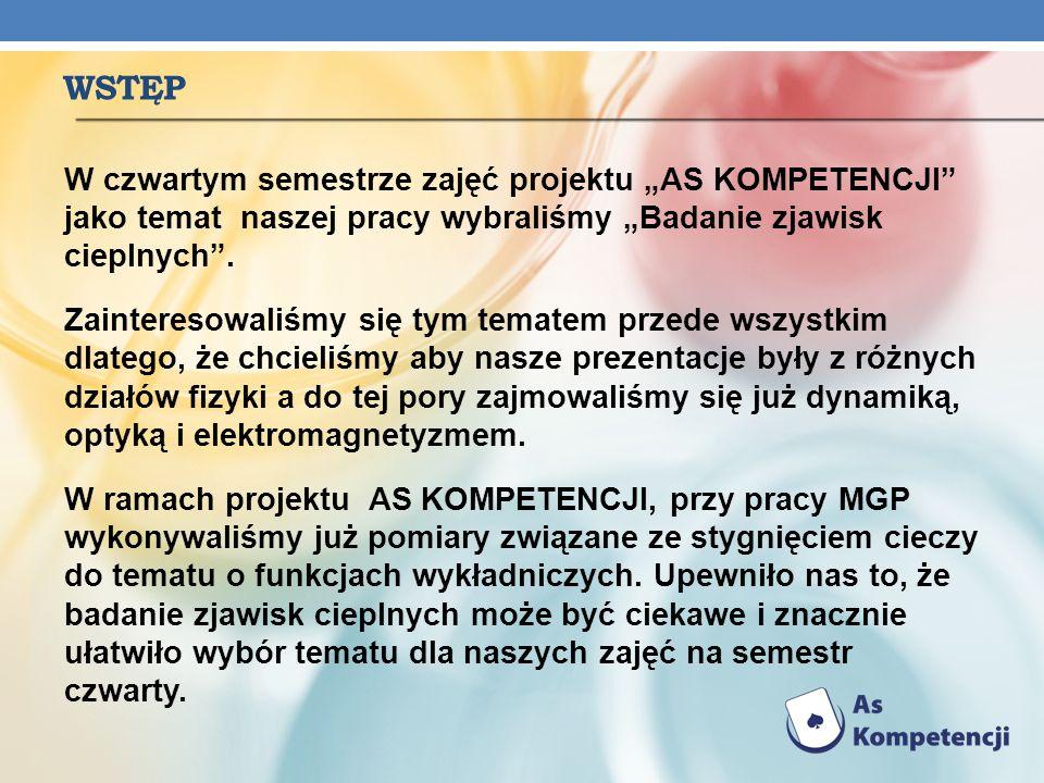 BIBLIOGRAFIA 1.Pracownia fizyczna – Henryk Szydłowski 2.