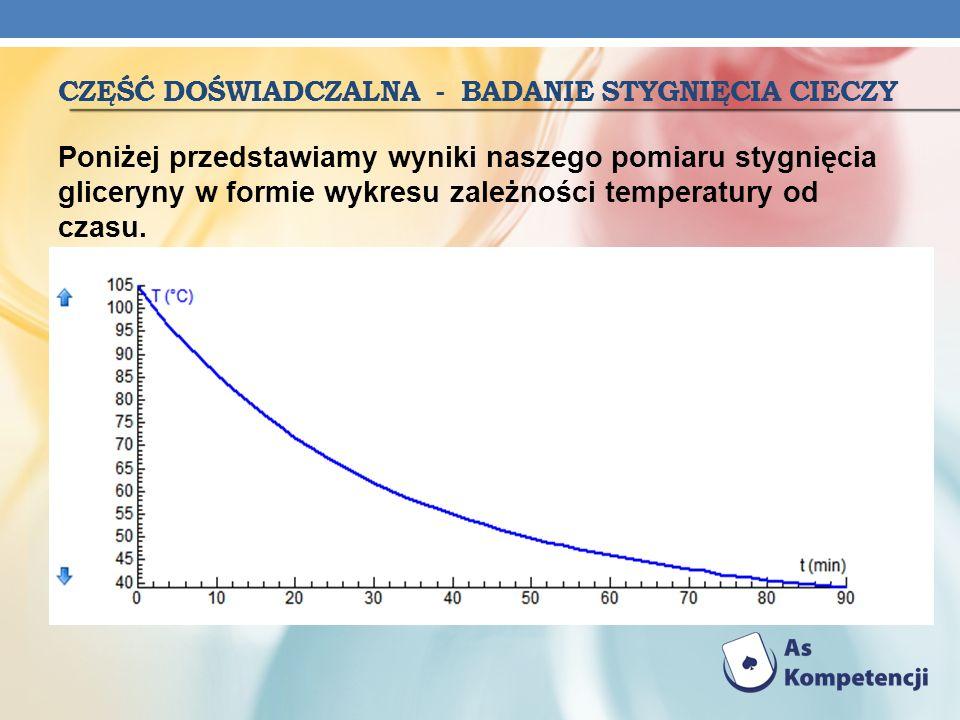 CZĘŚĆ DOŚWIADCZALNA - BADANIE STYGNIĘCIA CIECZY Poniżej przedstawiamy wyniki naszego pomiaru stygnięcia gliceryny w formie wykresu zależności temperat