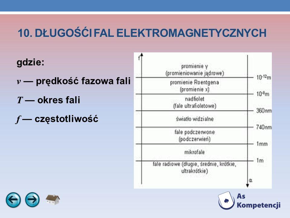 10. DŁUGOŚĆI FAL ELEKTROMAGNETYCZNYCH gdzie: v prędkość fazowa fali T okres fali f częstotliwość