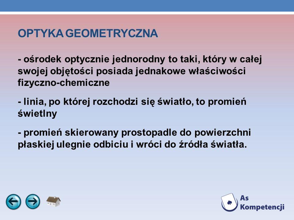 OPTYKA GEOMETRYCZNA - ośrodek optycznie jednorodny to taki, który w całej swojej objętości posiada jednakowe właściwości fizyczno-chemiczne - linia, p
