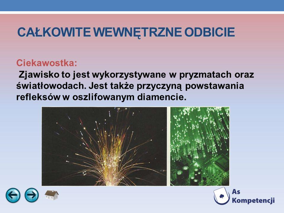 CAŁKOWITE WEWNĘTRZNE ODBICIE Ciekawostka: Zjawisko to jest wykorzystywane w pryzmatach oraz światłowodach. Jest także przyczyną powstawania refleksów