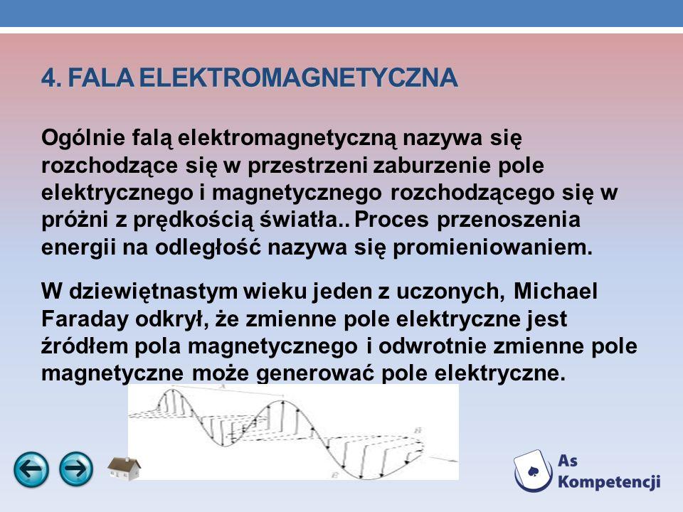4. FALA ELEKTROMAGNETYCZNA Ogólnie falą elektromagnetyczną nazywa się rozchodzące się w przestrzeni zaburzenie pole elektrycznego i magnetycznego rozc