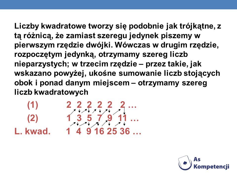 Liczby kwadratowe tworzy się podobnie jak trójkątne, z tą różnicą, że zamiast szeregu jedynek piszemy w pierwszym rzędzie dwójki. Wówczas w drugim rzę