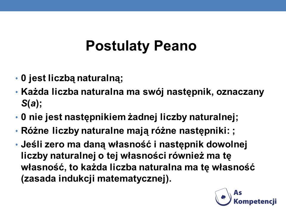 Postulaty Peano 0 jest liczbą naturalną; Każda liczba naturalna ma swój następnik, oznaczany S(a); 0 nie jest następnikiem żadnej liczby naturalnej; R