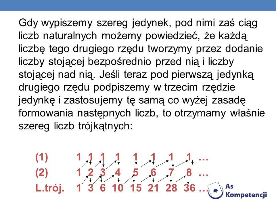 Gdy wypiszemy szereg jedynek, pod nimi zaś ciąg liczb naturalnych możemy powiedzieć, że każdą liczbę tego drugiego rzędu tworzymy przez dodanie liczby