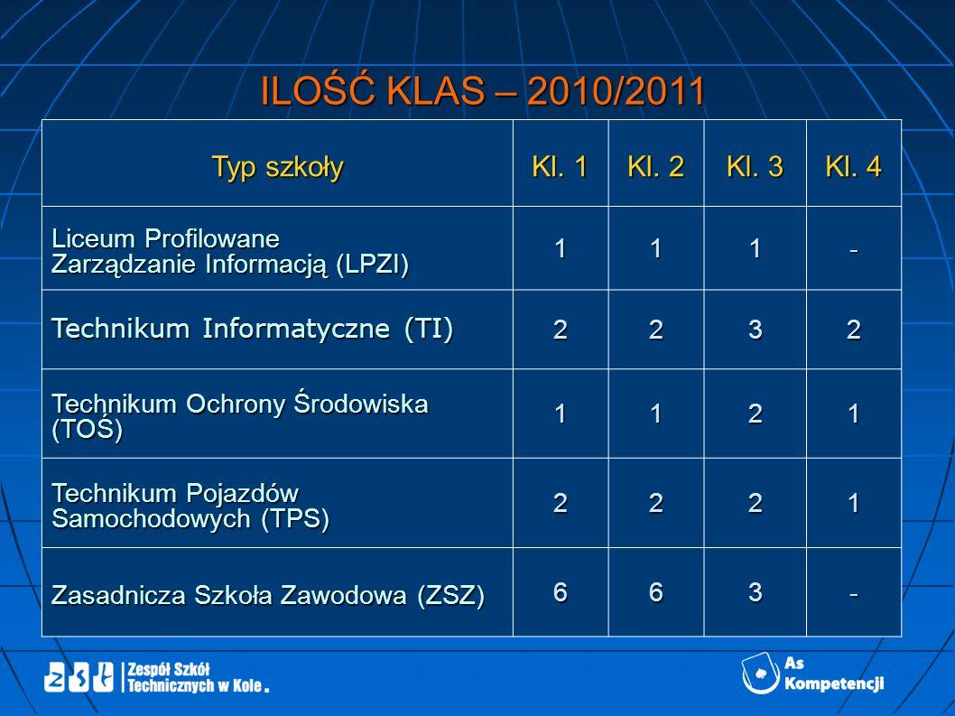 ILOŚĆ KLAS – 2010/2011 Typ szkoły Kl. 1 Kl. 2 Kl.