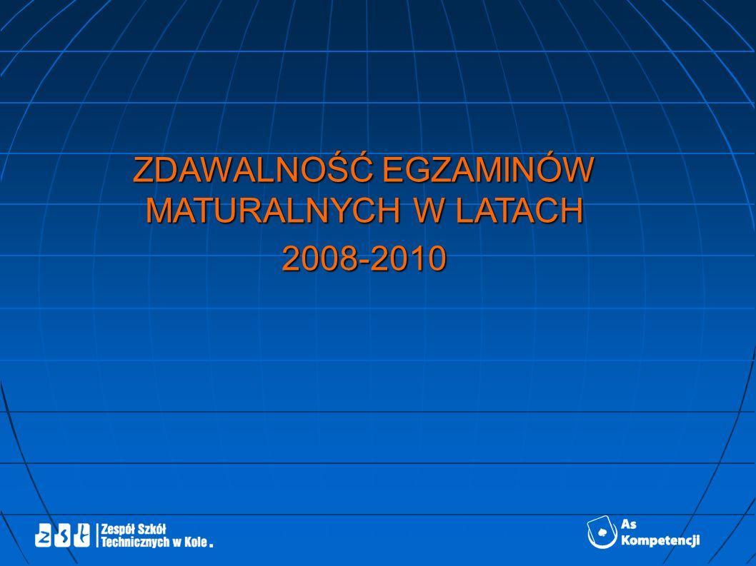 ZDAWALNOŚĆ EGZAMINÓW MATURALNYCH W LATACH 2008-2010