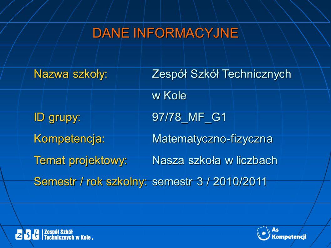 DANE INFORMACYJNE Nazwa szkoły:Zespół Szkół Technicznych w Kole ID grupy:97/78_MF_G1 Kompetencja:Matematyczno-fizyczna Temat projektowy:Nasza szkoła w liczbach Semestr / rok szkolny:semestr 3 / 2010/2011