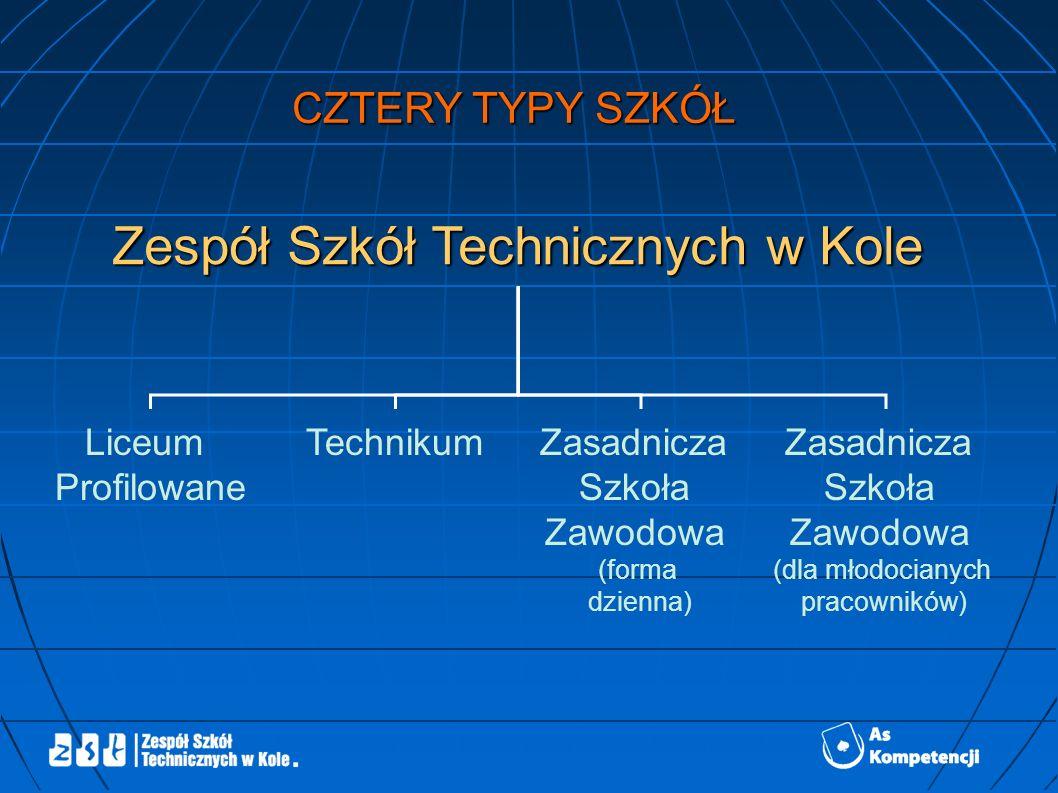 ILOŚĆ KLAS – 2010/2011 Typ szkoły Kl.1 Kl. 2 Kl. 3 Kl.