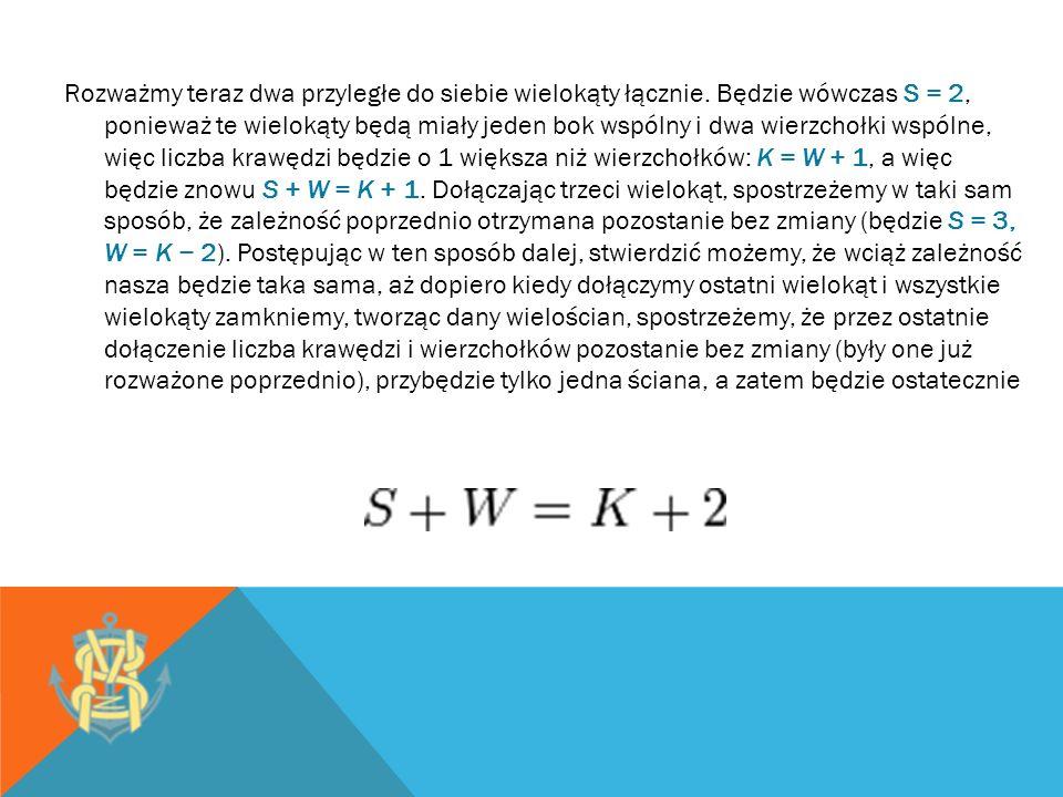 Rozważmy teraz dwa przyległe do siebie wielokąty łącznie. Będzie wówczas S = 2, ponieważ te wielokąty będą miały jeden bok wspólny i dwa wierzchołki w