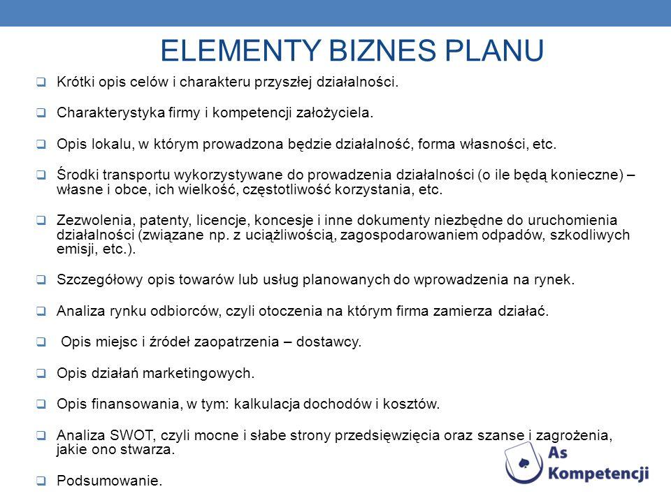 ELEMENTY BIZNES PLANU Krótki opis celów i charakteru przyszłej działalności. Charakterystyka firmy i kompetencji założyciela. Opis lokalu, w którym pr