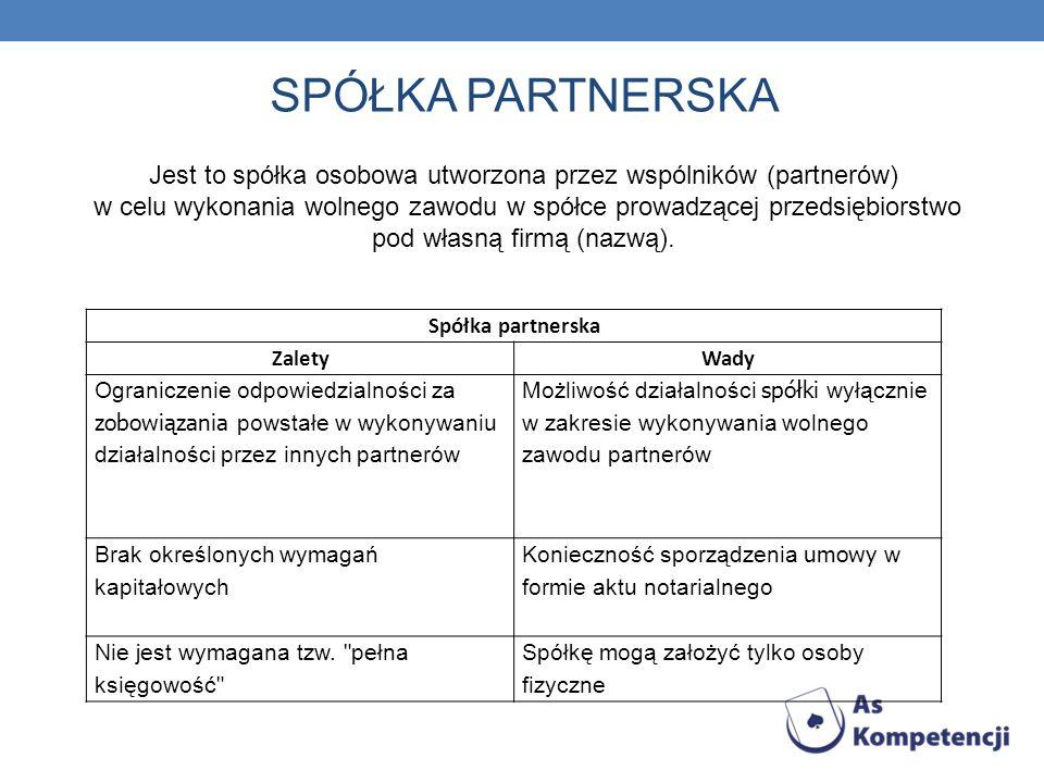 SPÓŁKA PARTNERSKA Jest to spółka osobowa utworzona przez wspólników (partnerów) w celu wykonania wolnego zawodu w spółce prowadzącej przedsiębiorstwo