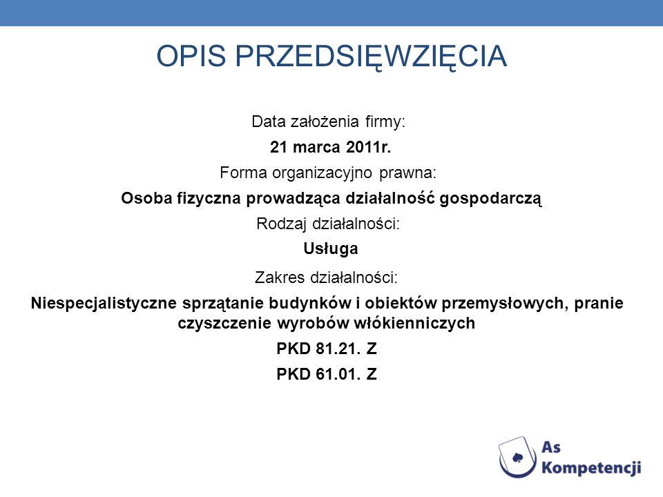 OPIS PRZEDSIĘWZIĘCIA Data założenia firmy: 21 marca 2011r. Forma organizacyjno prawna: Osoba fizyczna prowadząca działalność gospodarczą Rodzaj działa