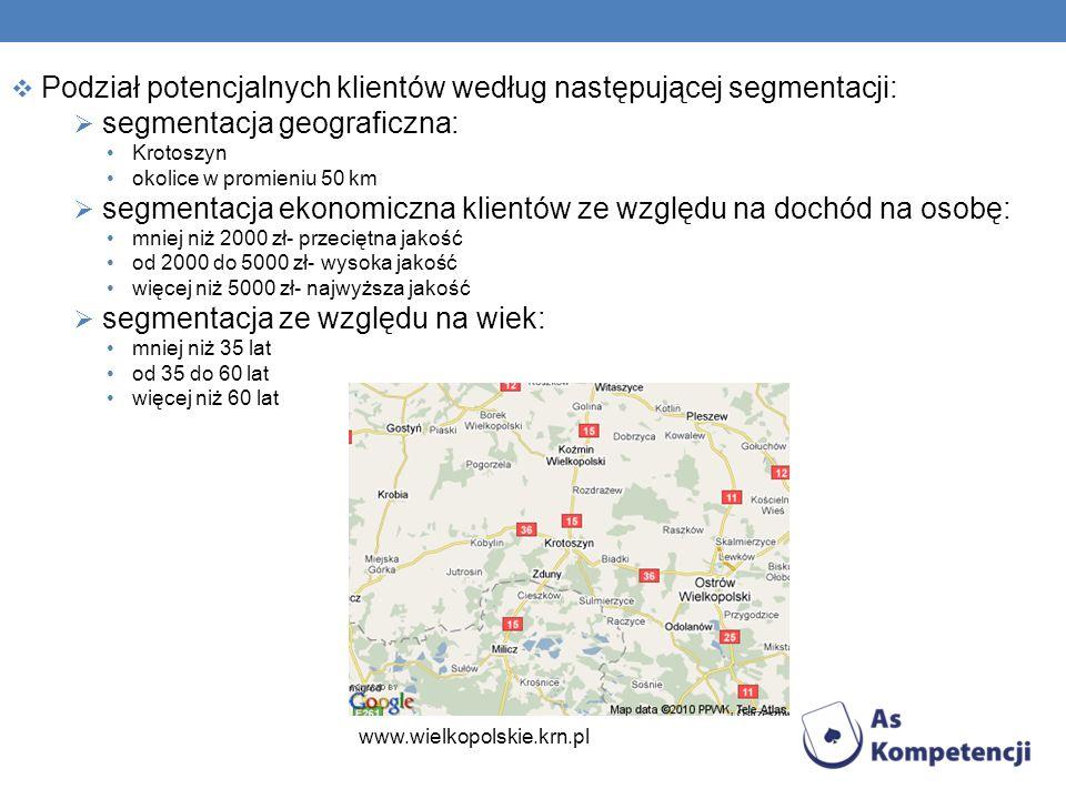 Podział potencjalnych klientów według następującej segmentacji: segmentacja geograficzna: Krotoszyn okolice w promieniu 50 km segmentacja ekonomiczna