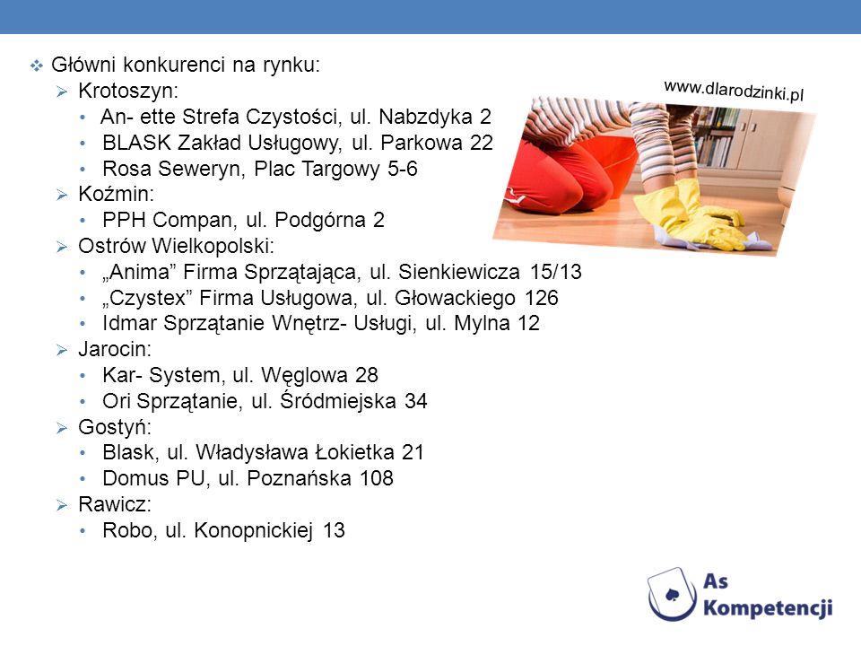 Główni konkurenci na rynku: Krotoszyn: An- ette Strefa Czystości, ul. Nabzdyka 2 BLASK Zakład Usługowy, ul. Parkowa 22 Rosa Seweryn, Plac Targowy 5-6