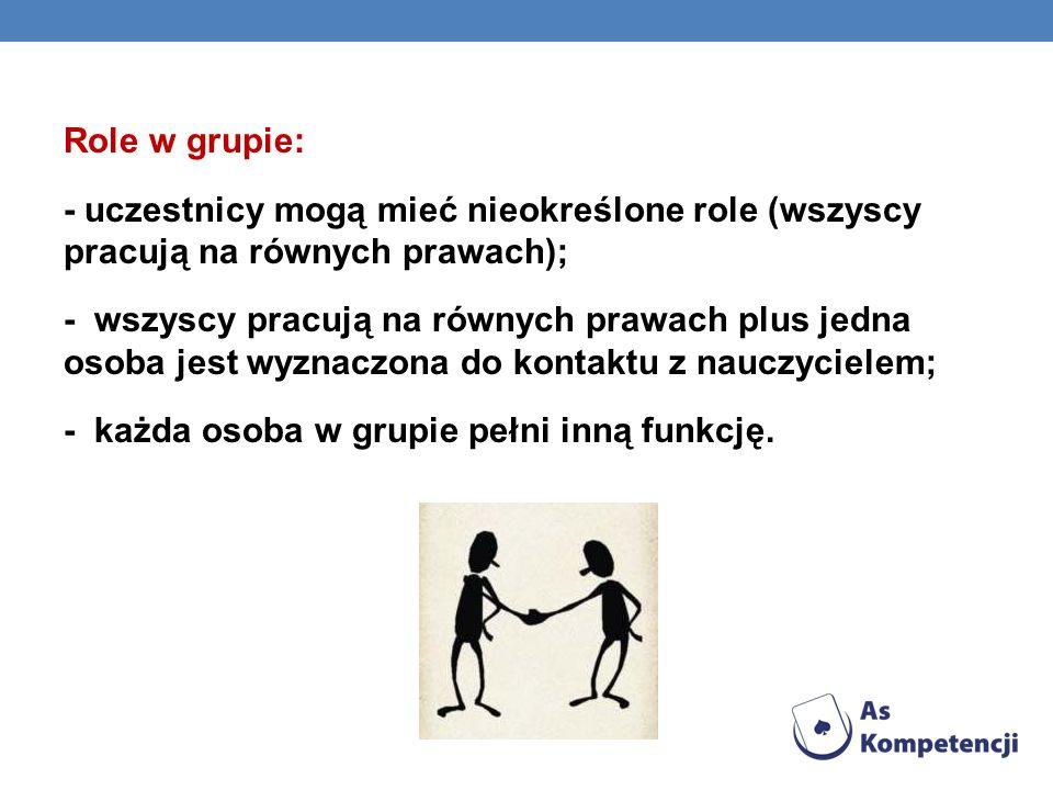 O Role w grupie: - uczestnicy mogą mieć nieokreślone role (wszyscy pracują na równych prawach); - wszyscy pracują na równych prawach plus jedna osoba