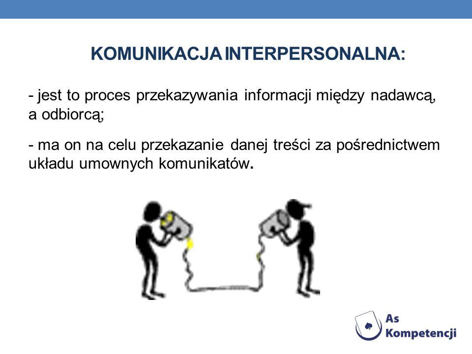 KOMUNIKACJA INTERPERSONALNA: - jest to proces przekazywania informacji między nadawcą, a odbiorcą; - ma on na celu przekazanie danej treści za pośredn