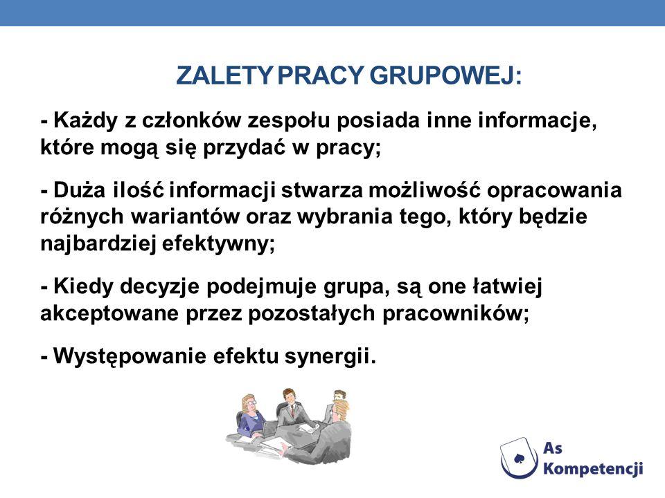 ZALETY PRACY GRUPOWEJ: - Każdy z członków zespołu posiada inne informacje, które mogą się przydać w pracy; - Duża ilość informacji stwarza możliwość o