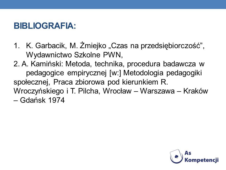 BIBLIOGRAFIA: 1. K. Garbacik, M. Żmiejko Czas na przedsiębiorczość, Wydawnictwo Szkolne PWN, 2. A. Kamiński: Metoda, technika, procedura badawcza w pe