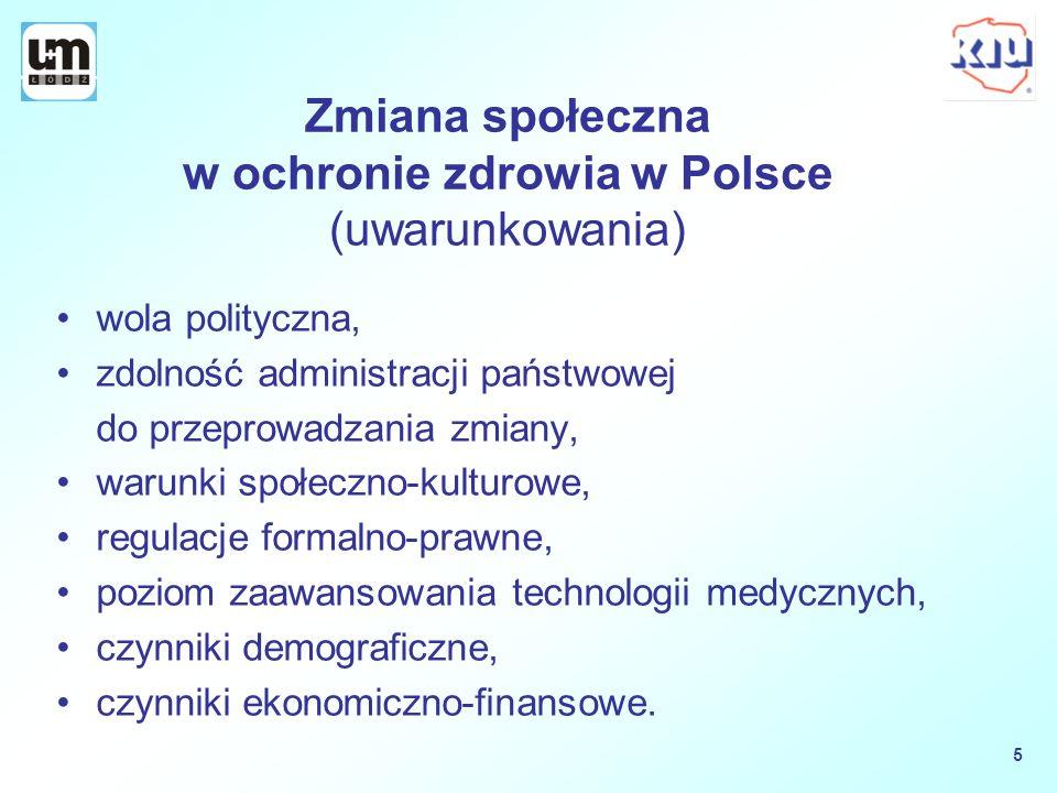 Zmiana społeczna w ochronie zdrowia w Polsce (uwarunkowania) wola polityczna, zdolność administracji państwowej do przeprowadzania zmiany, warunki spo