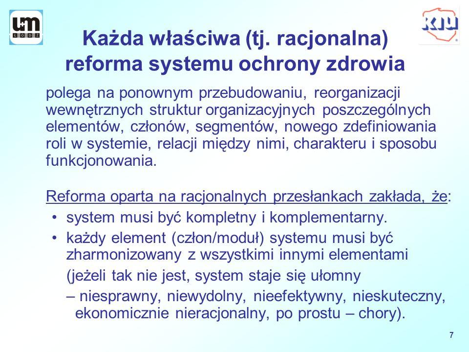 Każda właściwa (tj. racjonalna) reforma systemu ochrony zdrowia polega na ponownym przebudowaniu, reorganizacji wewnętrznych struktur organizacyjnych