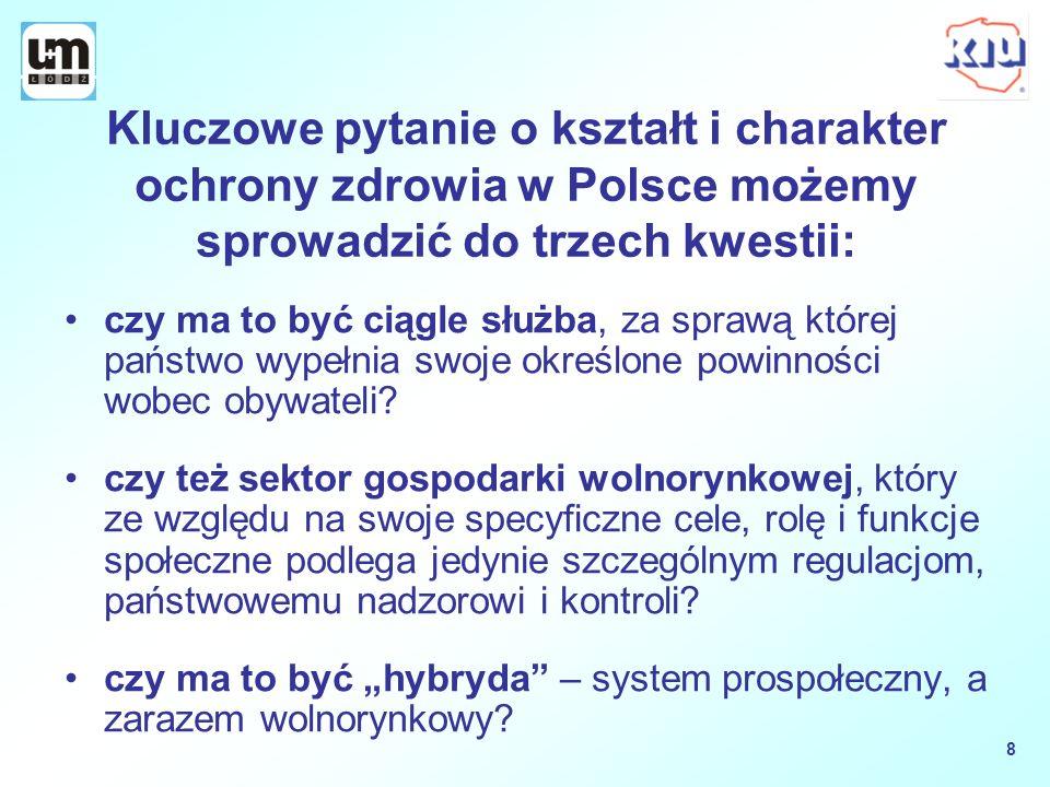 Kluczowe pytanie o kształt i charakter ochrony zdrowia w Polsce możemy sprowadzić do trzech kwestii: czy ma to być ciągle służba, za sprawą której pań
