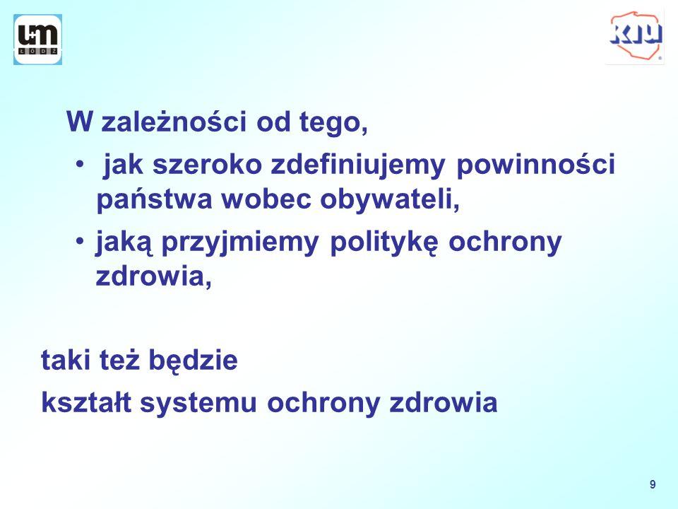 W zależności od tego, jak szeroko zdefiniujemy powinności państwa wobec obywateli, jaką przyjmiemy politykę ochrony zdrowia, taki też będzie kształt s