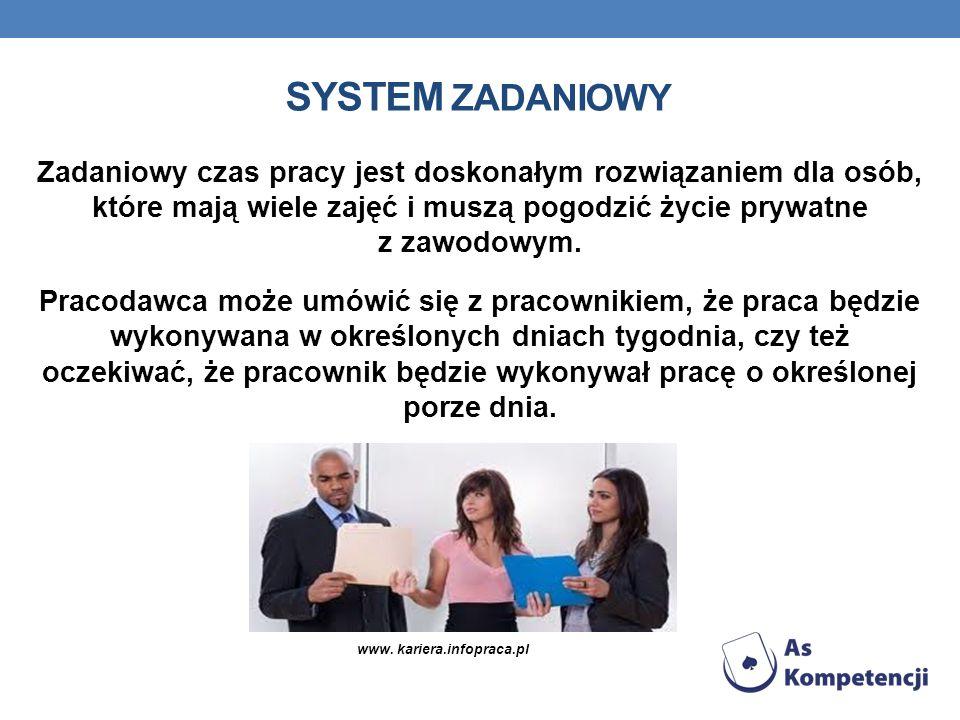SYSTEM ZADANIOWY Zadaniowy czas pracy jest doskonałym rozwiązaniem dla osób, które mają wiele zajęć i muszą pogodzić życie prywatne z zawodowym. Praco