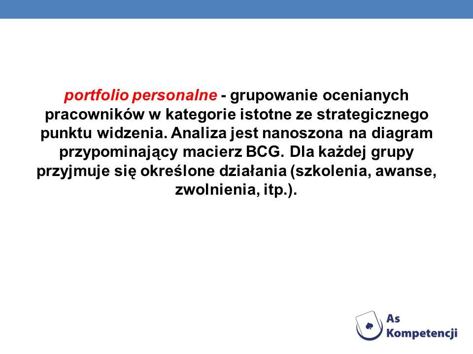 portfolio personalne - grupowanie ocenianych pracowników w kategorie istotne ze strategicznego punktu widzenia. Analiza jest nanoszona na diagram przy